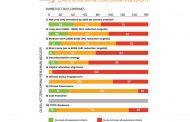 Net zero company benchmark