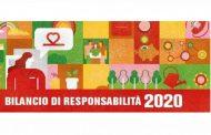 Gruppo FIRE e sostenibilità