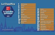 Europe's Best Workplaces 2021