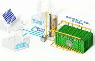 Green Thermal Energy Storage